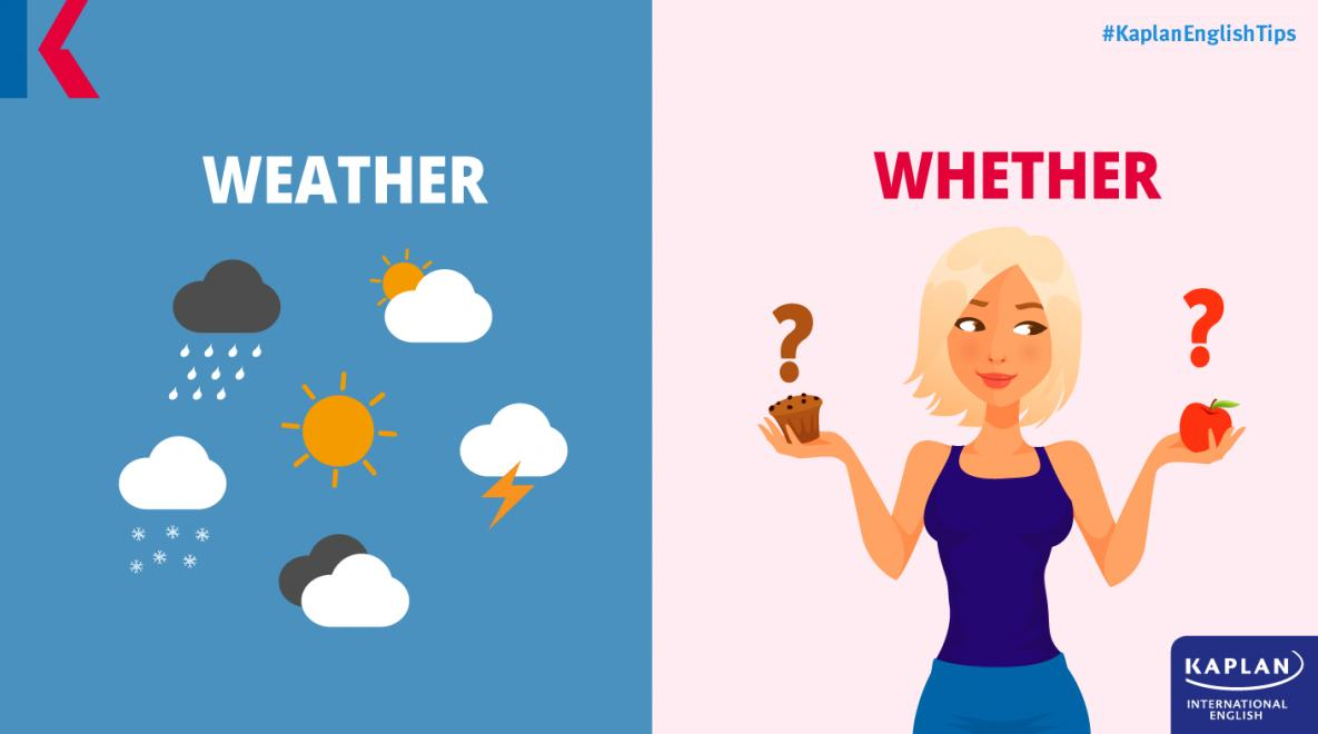 weather vs. whether