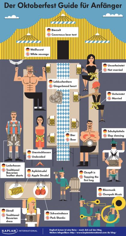 Oktoberfest Guide for Beginners
