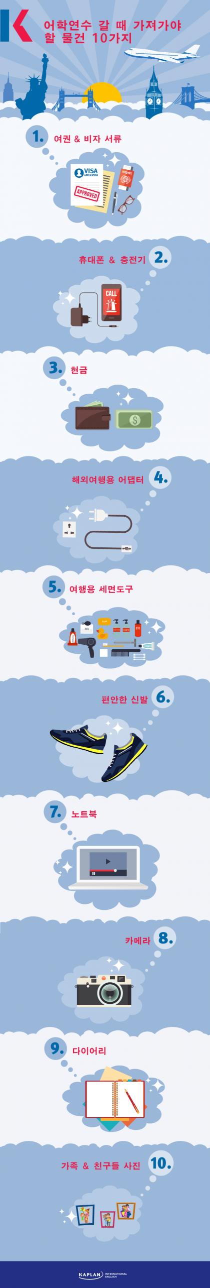 10THINGS_TO_TAKE_KR-01
