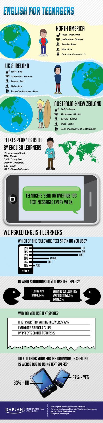 Englisch Lernen Im Fernsehen